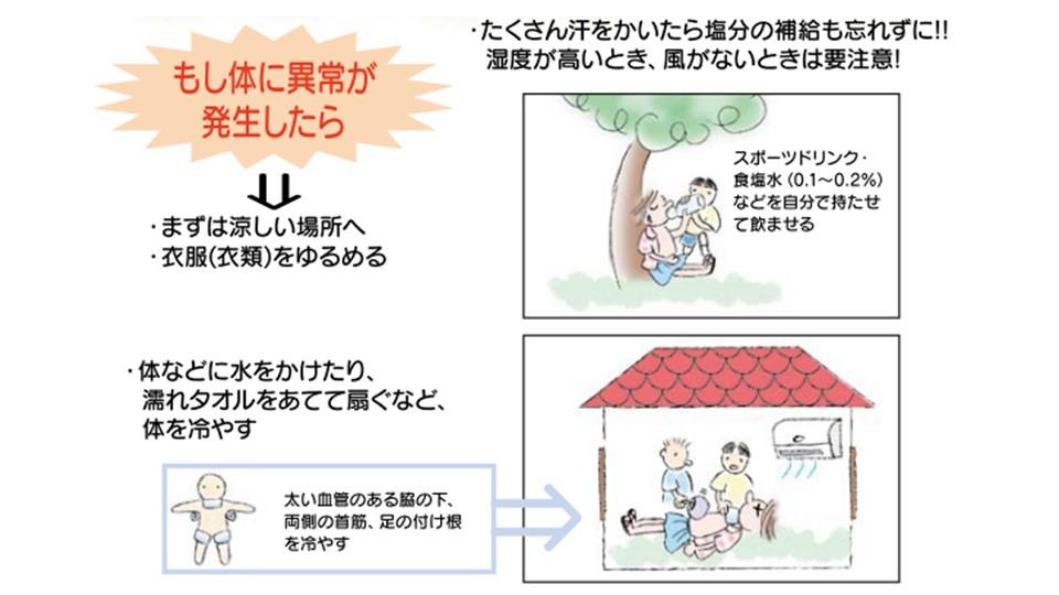 環境省「熱中症環境保健マニュアル2018」を加工し作成(神戸市消防局提供)