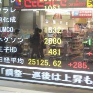 29年ぶり株価2万5000円超(野村證券神戸支店)